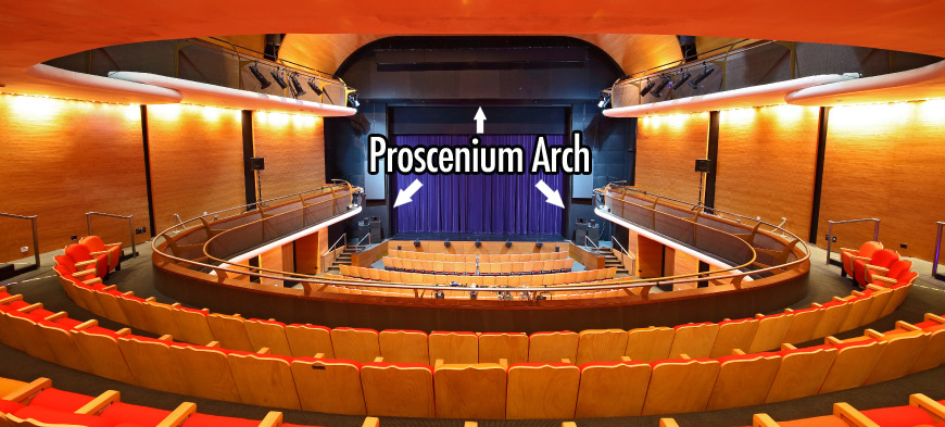 Theatre: An introduction by Brittany Arkema on Prezi